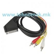 Skart-Pin kabel 2