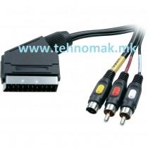 Skart-Pin kabel